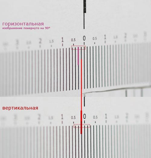 Проверка объектива на бэк-фокус - сравнение чувствительности автофокуса к горизонтальным и вертикальным линиям